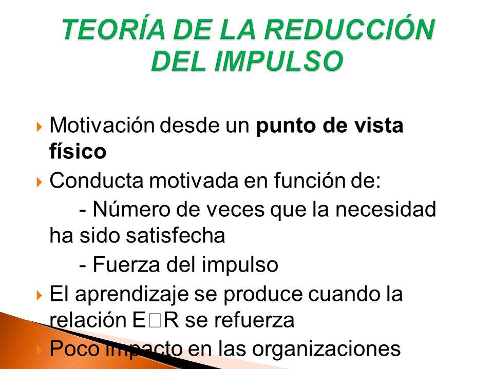 TEORÍA DE LA REDUCCIÓN DEL IMPULSO
