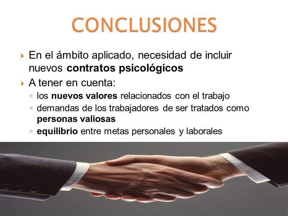 CONCLUSIONES En el ámbito aplicado, necesidad de incluir nuevos contratos psicológicos. A tener en cuenta: