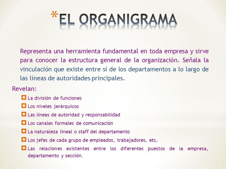 EL ORGANIGRAMA