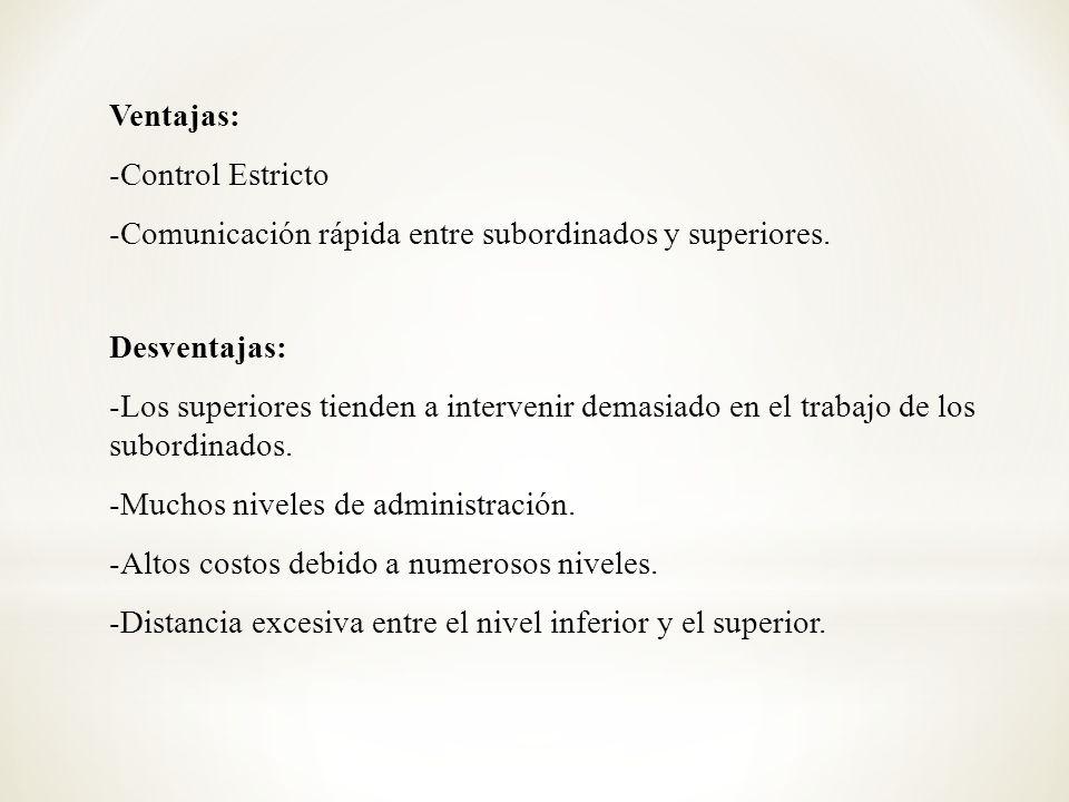 Ventajas: -Control Estricto. -Comunicación rápida entre subordinados y superiores. Desventajas: