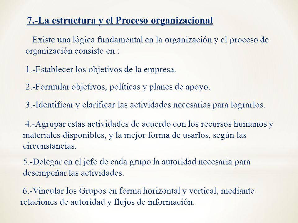 7.-La estructura y el Proceso organizacional