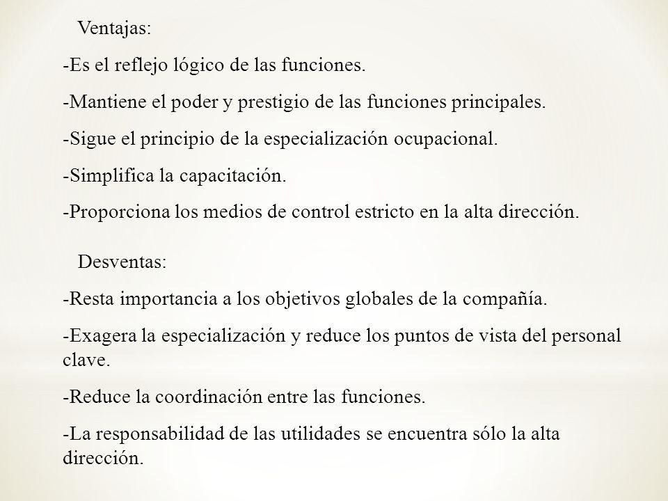 Ventajas: -Es el reflejo lógico de las funciones. -Mantiene el poder y prestigio de las funciones principales.