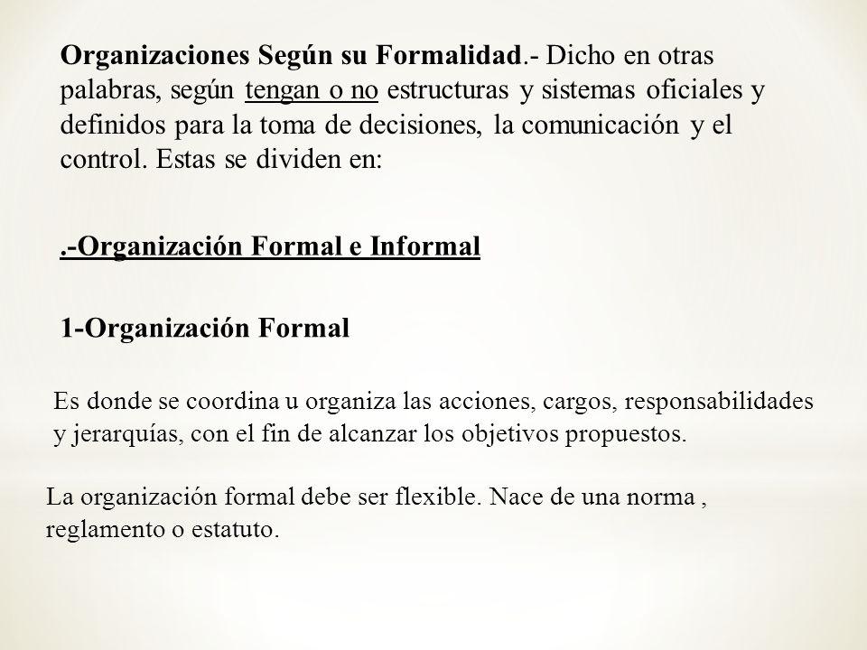 .-Organización Formal e Informal