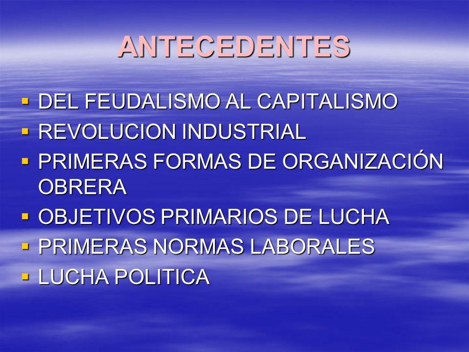 ANTECEDENTES DEL FEUDALISMO AL CAPITALISMO REVOLUCION INDUSTRIAL