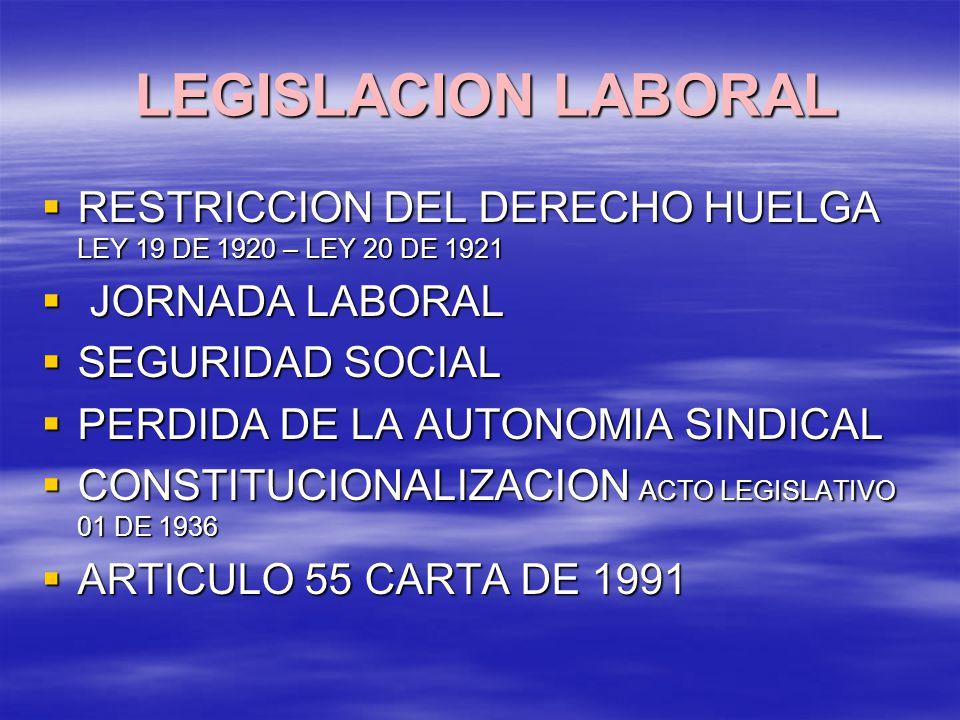 LEGISLACION LABORAL RESTRICCION DEL DERECHO HUELGA LEY 19 DE 1920 – LEY 20 DE 1921. JORNADA LABORAL.