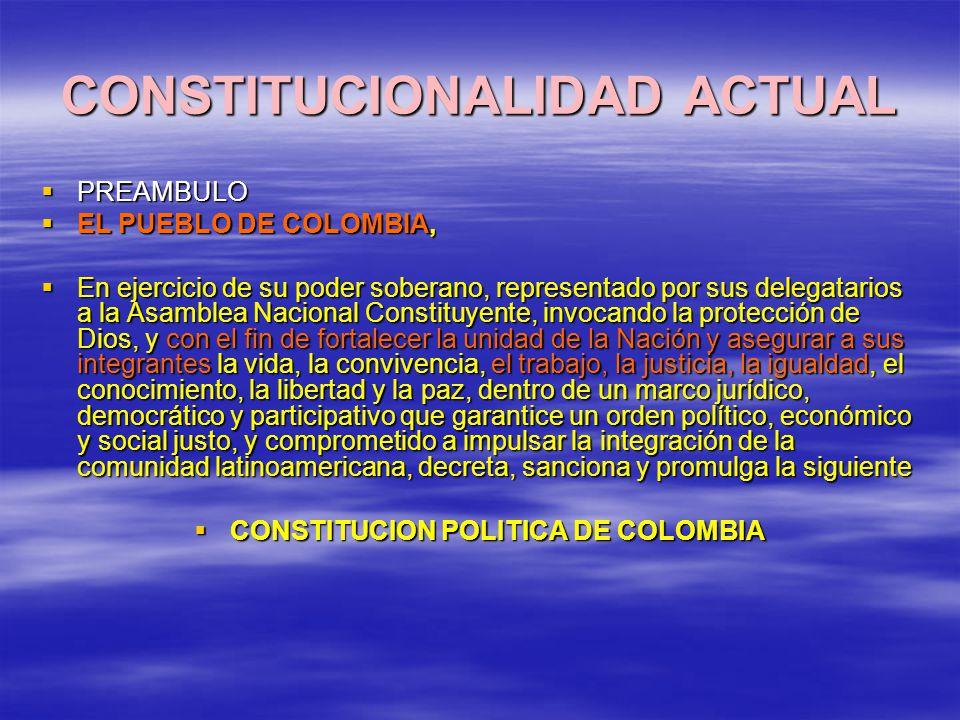 CONSTITUCIONALIDAD ACTUAL