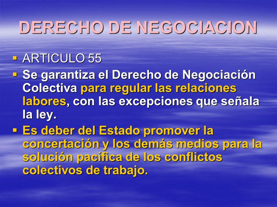 DERECHO DE NEGOCIACION