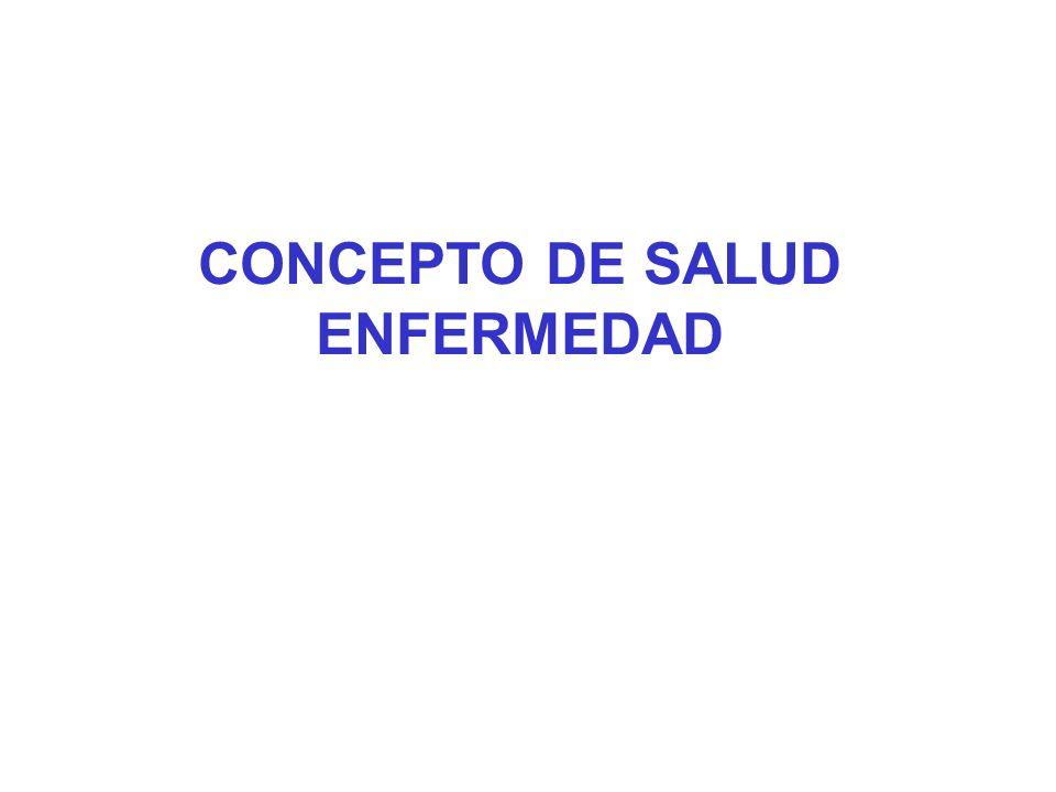 CONCEPTO DE SALUD ENFERMEDAD