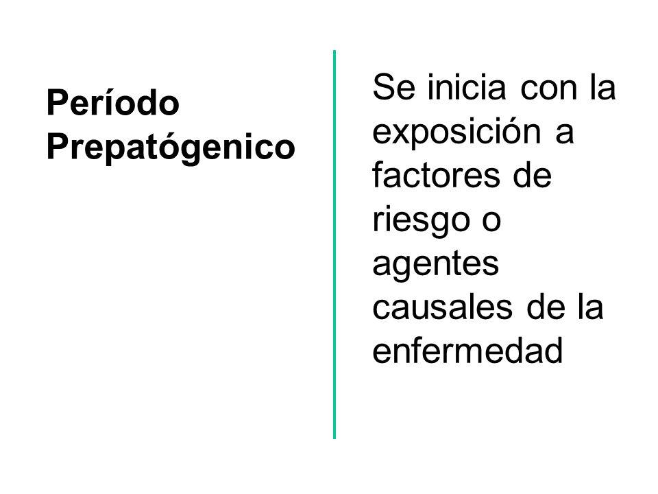 Se inicia con la exposición a factores de riesgo o agentes causales de la