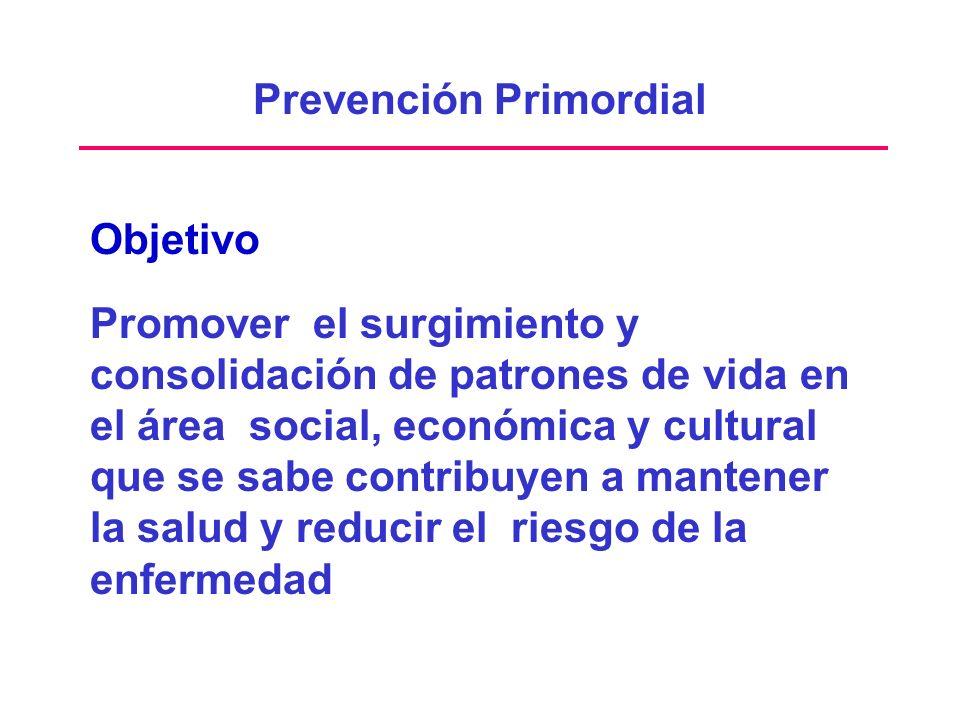 Prevención Primordial