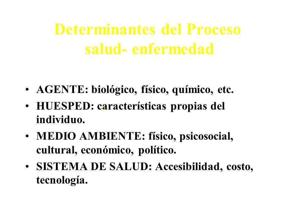 Determinantes del Proceso salud- enfermedad