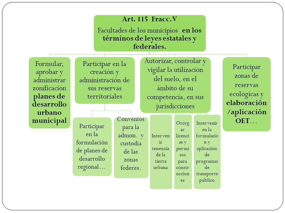 Participar zonas de reservas ecológicas y elaboración /aplicación OET…