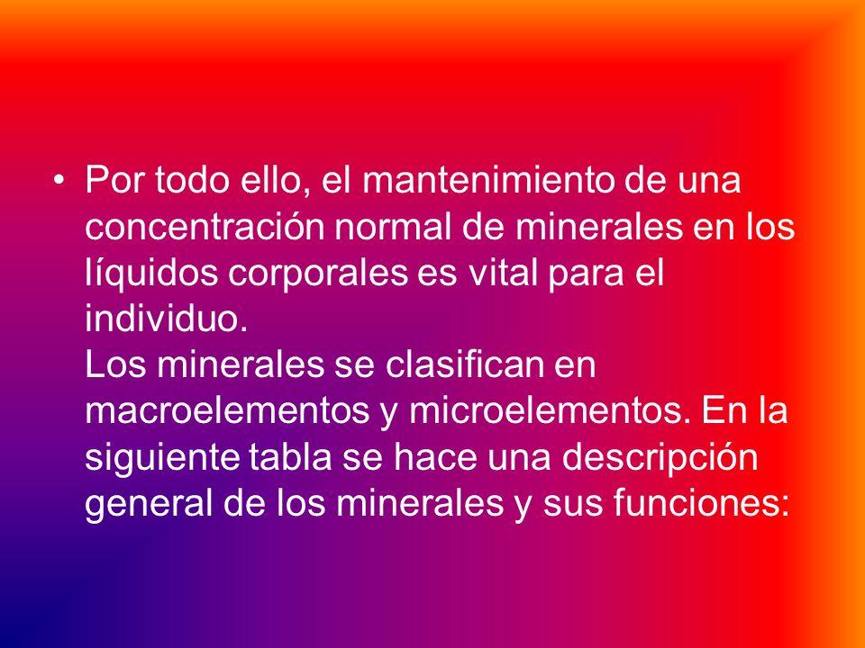 Por todo ello, el mantenimiento de una concentración normal de minerales en los líquidos corporales es vital para el individuo.