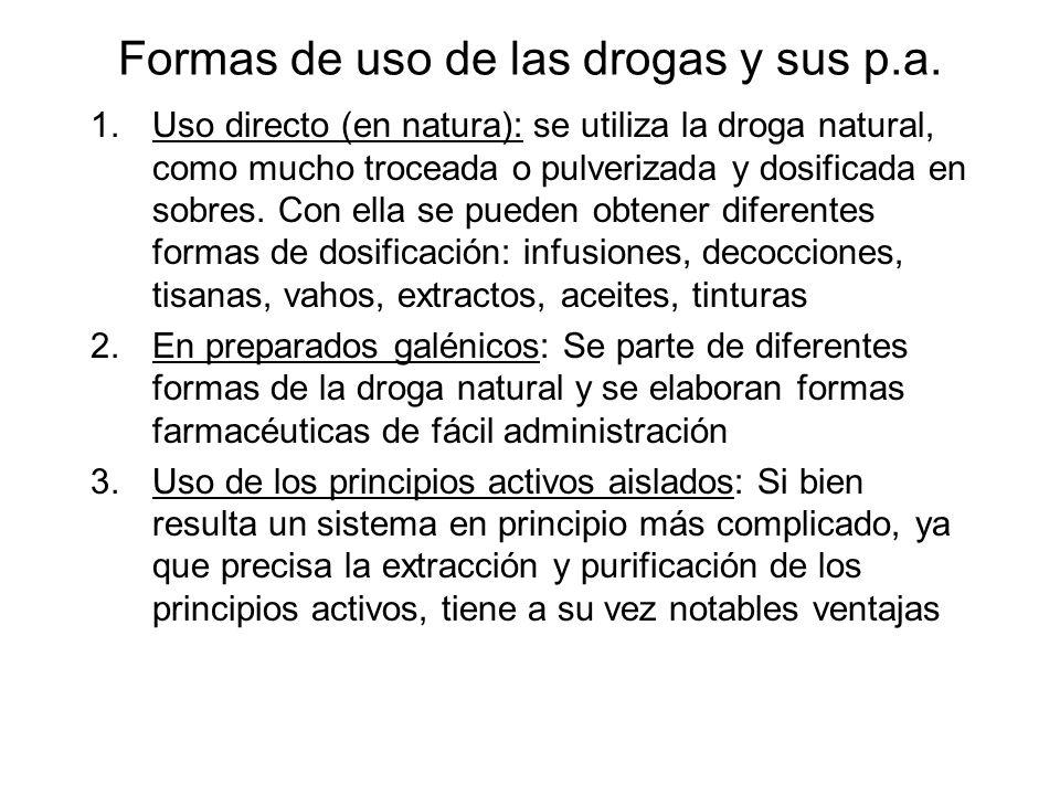 Formas de uso de las drogas y sus p.a.