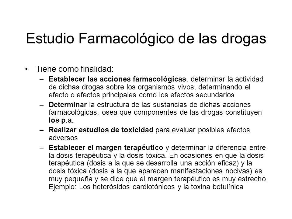 Estudio Farmacológico de las drogas