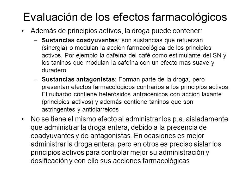 Evaluación de los efectos farmacológicos