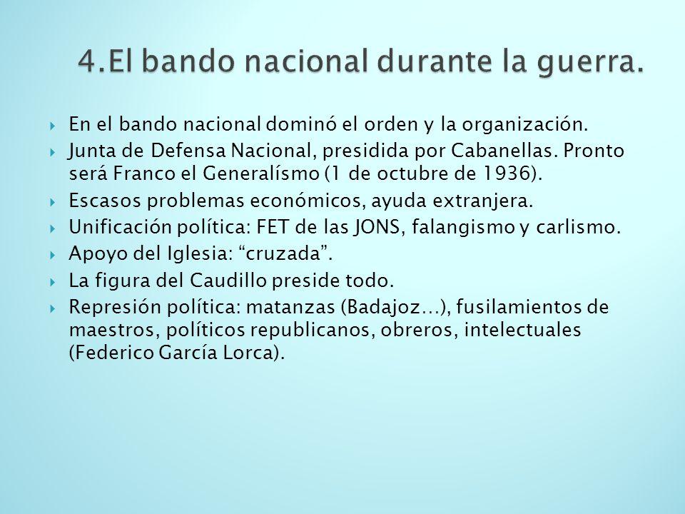 4.El bando nacional durante la guerra.