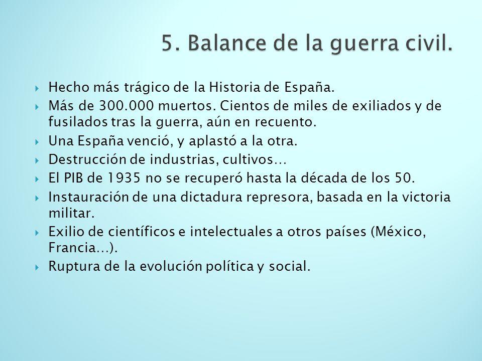 5. Balance de la guerra civil.