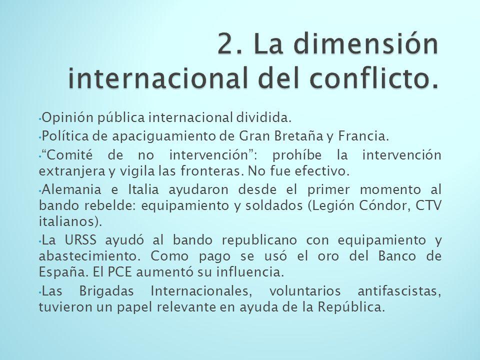 2. La dimensión internacional del conflicto.