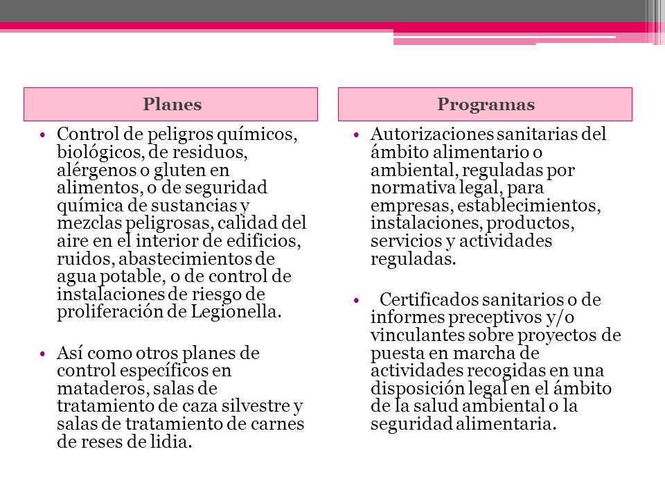 Planes Programas.