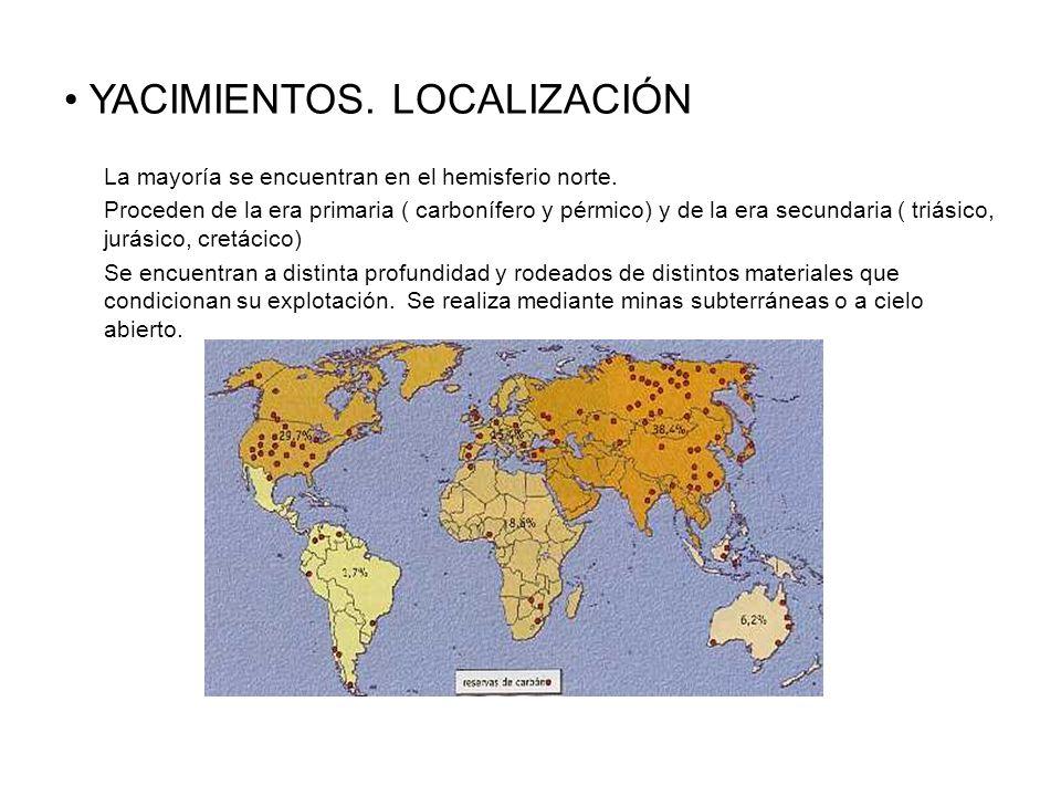 YACIMIENTOS. LOCALIZACIÓN