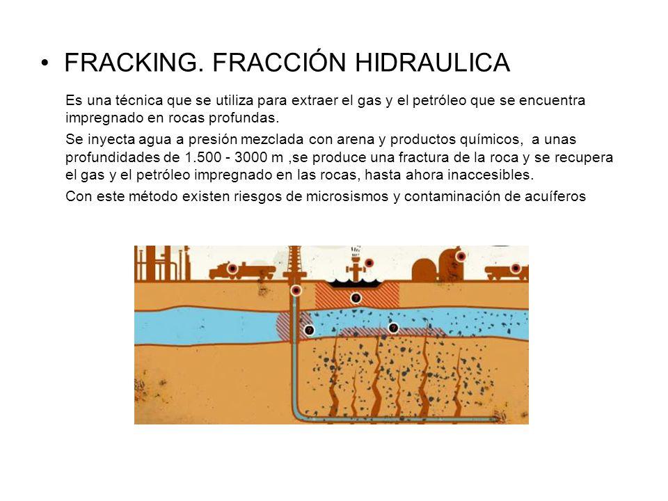 FRACKING. FRACCIÓN HIDRAULICA