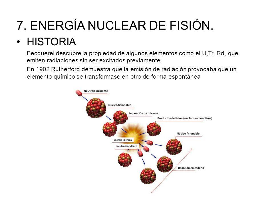 7. ENERGÍA NUCLEAR DE FISIÓN.