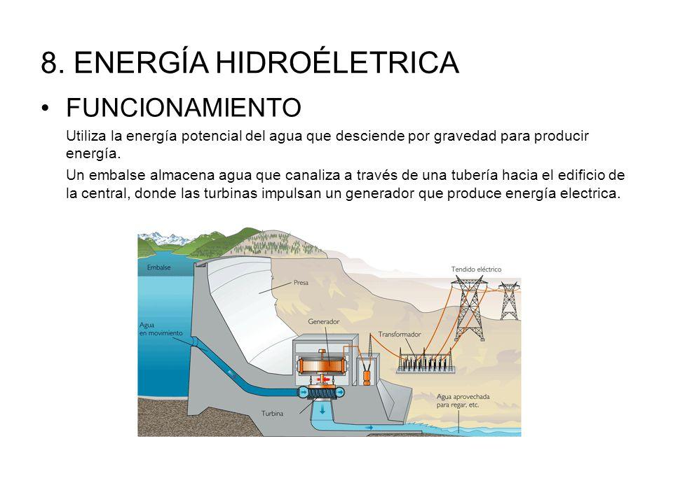 8. ENERGÍA HIDROÉLETRICA