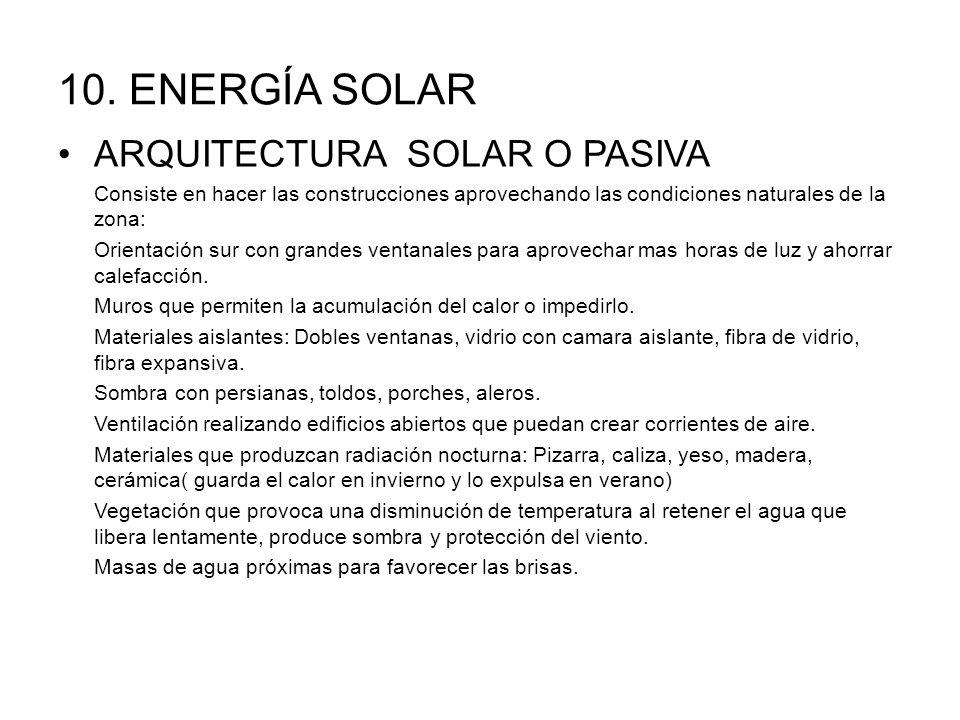 10. ENERGÍA SOLAR ARQUITECTURA SOLAR O PASIVA