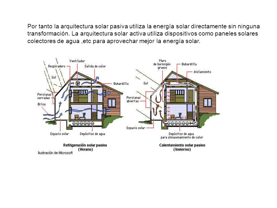 Por tanto la arquitectura solar pasiva utiliza la energía solar directamente sin ninguna transformación.