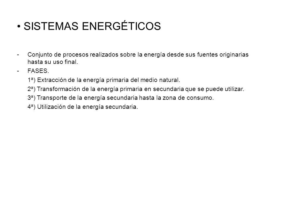 SISTEMAS ENERGÉTICOS Conjunto de procesos realizados sobre la energía desde sus fuentes originarias hasta su uso final.