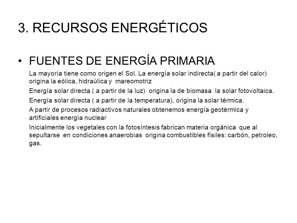 3. RECURSOS ENERGÉTICOS FUENTES DE ENERGÍA PRIMARIA