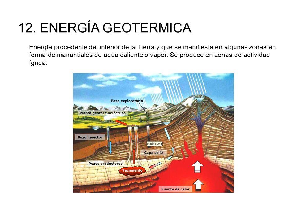 12. ENERGÍA GEOTERMICA