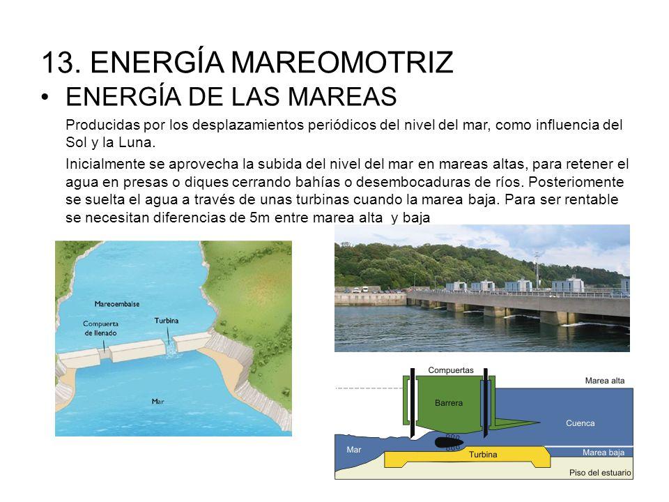 13. ENERGÍA MAREOMOTRIZ ENERGÍA DE LAS MAREAS