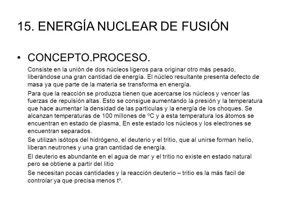 15. ENERGÍA NUCLEAR DE FUSIÓN