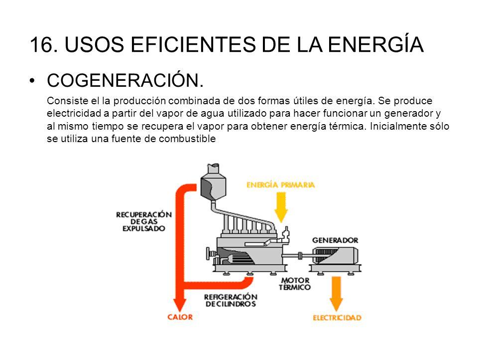 16. USOS EFICIENTES DE LA ENERGÍA