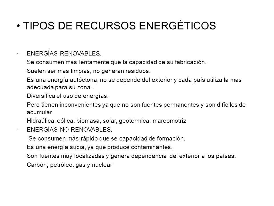 TIPOS DE RECURSOS ENERGÉTICOS
