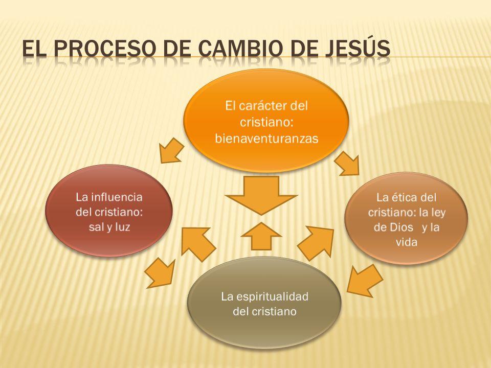 El proceso de cambio de Jesús