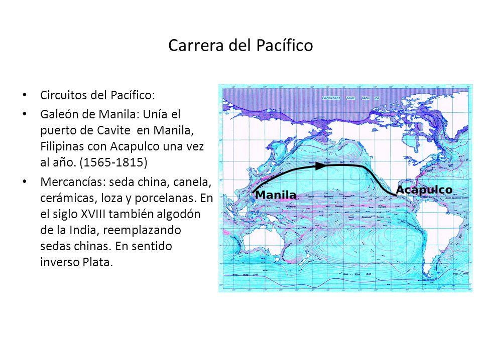 Carrera del Pacífico Circuitos del Pacífico: