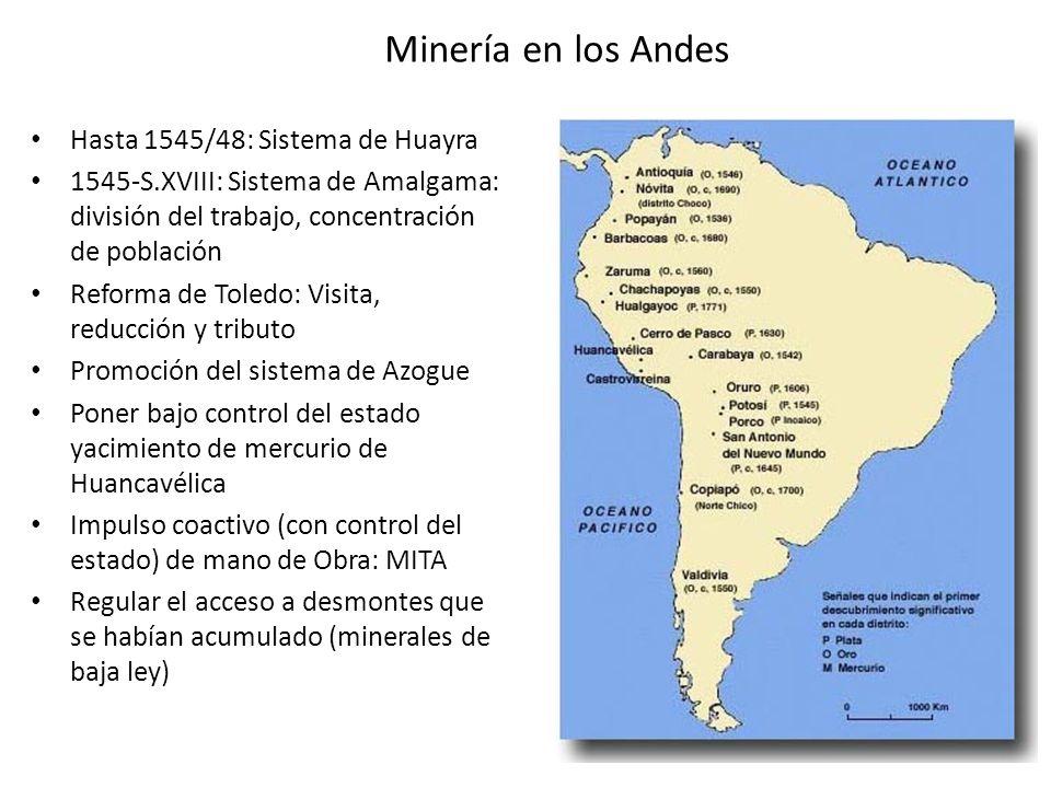 Minería en los Andes Hasta 1545/48: Sistema de Huayra