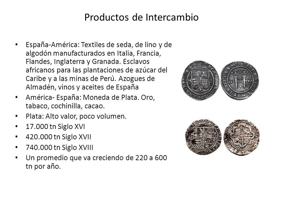 Productos de Intercambio
