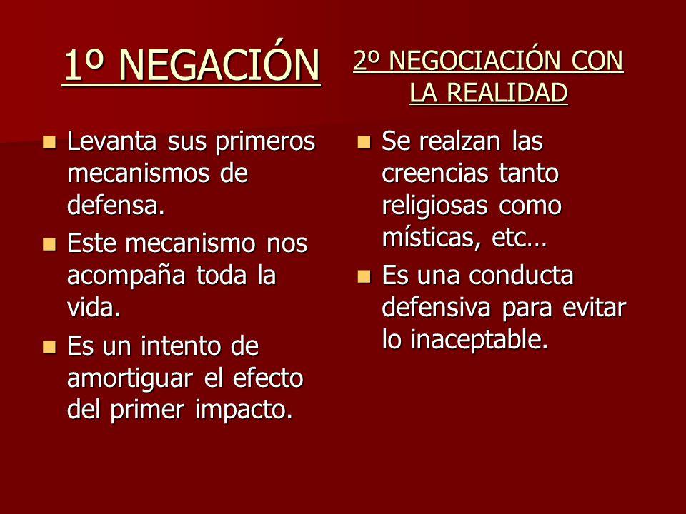 2º NEGOCIACIÓN CON LA REALIDAD
