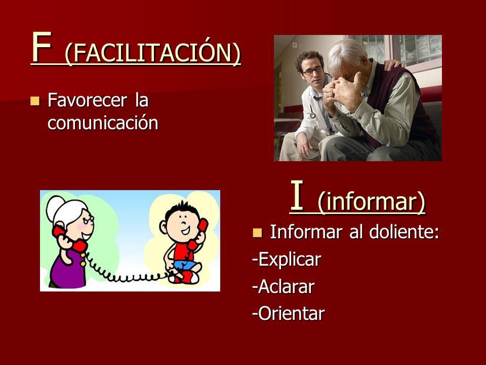 F (FACILITACIÓN) I (informar) Favorecer la comunicación