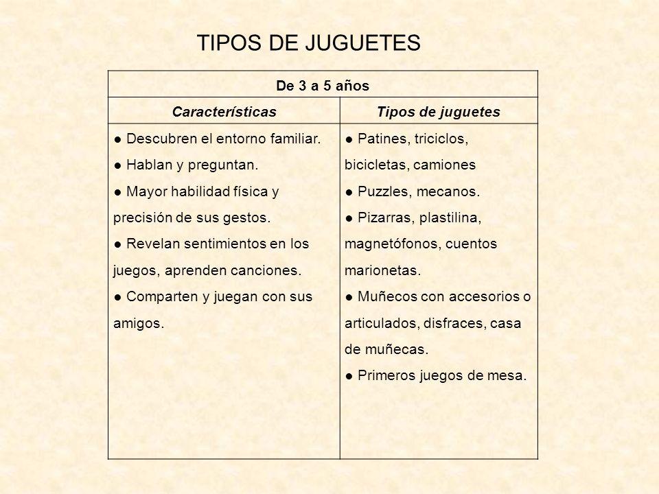 TIPOS DE JUGUETES De 3 a 5 años Características Tipos de juguetes