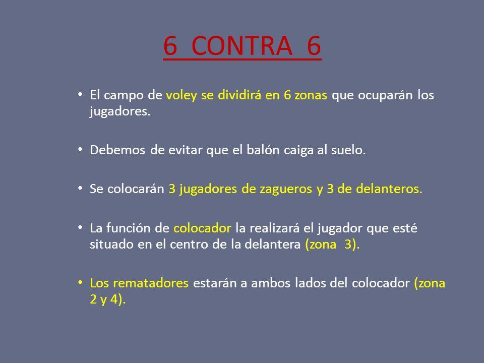 6 CONTRA 6 El campo de voley se dividirá en 6 zonas que ocuparán los jugadores. Debemos de evitar que el balón caiga al suelo.