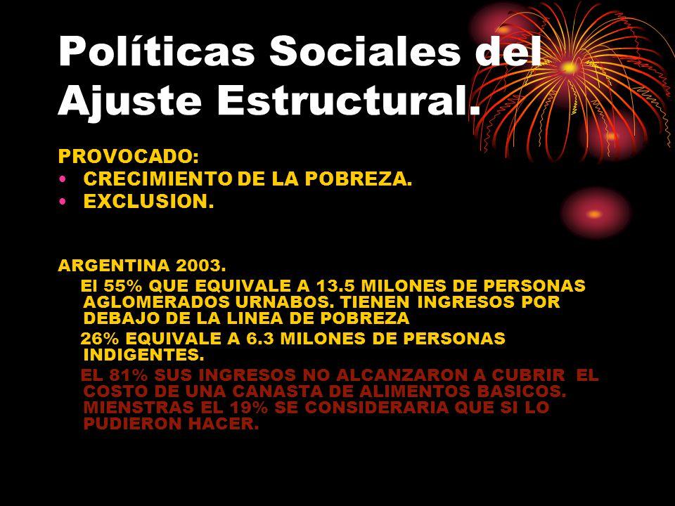 Políticas Sociales del Ajuste Estructural.