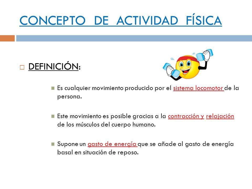 CONCEPTO DE ACTIVIDAD FÍSICA
