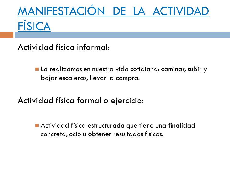MANIFESTACIÓN DE LA ACTIVIDAD FÍSICA