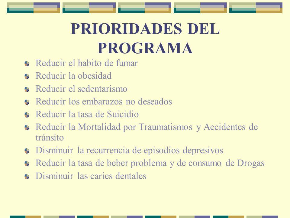 PRIORIDADES DEL PROGRAMA