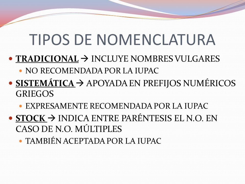 TIPOS DE NOMENCLATURA TRADICIONAL  INCLUYE NOMBRES VULGARES